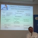 Интерактивные технологии в бизнес-образовании